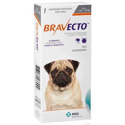 Bravecto-2-3-4